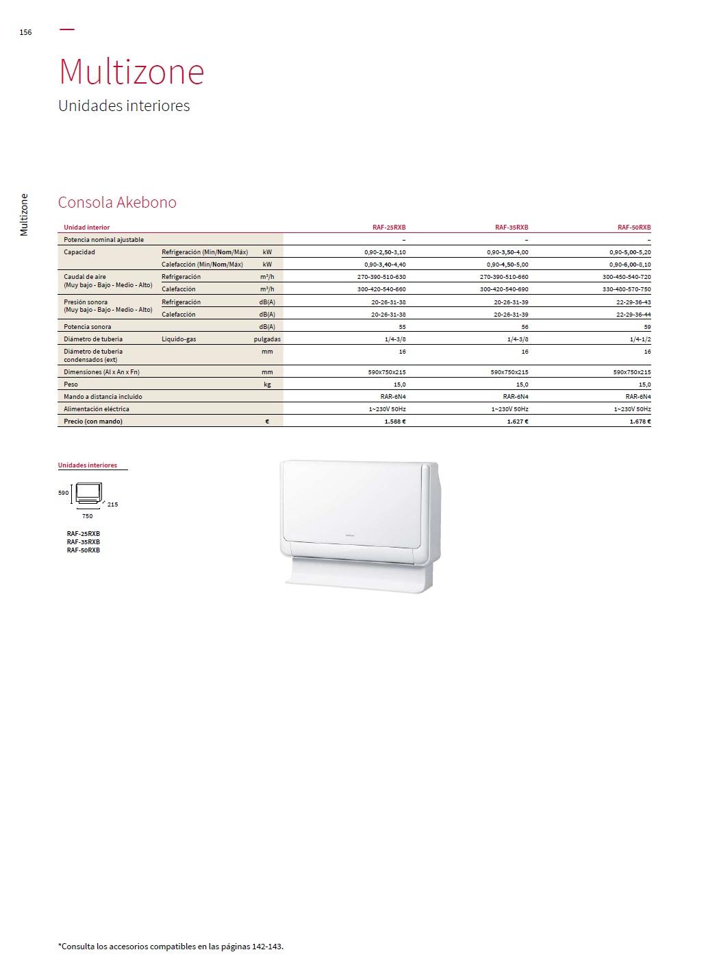 Catálogo Aire acondicionado Multi Consola Hitachi AKEBONO