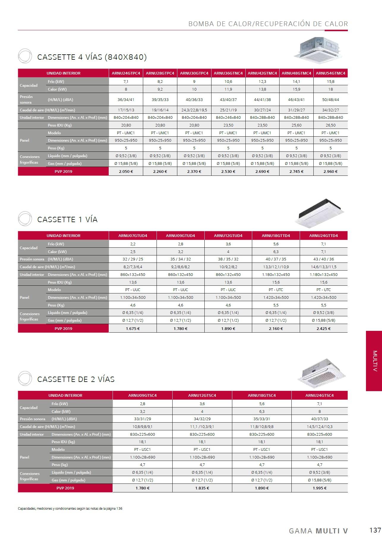 Catálogo sistema VRf Multi V 5 unidades interiores Cassette