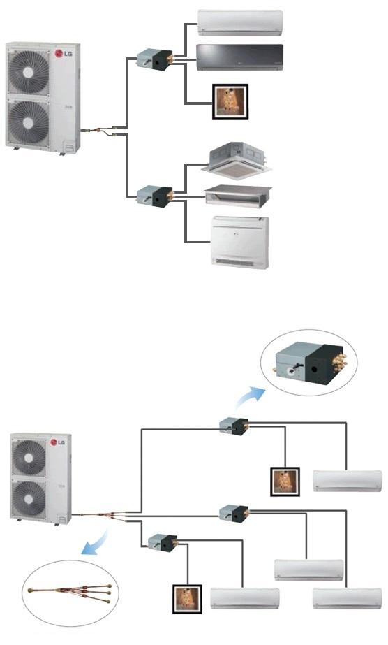 Instalación Unidades de derivación LG
