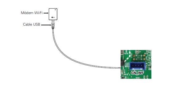 Instalación del  LG Smart ThinQ
