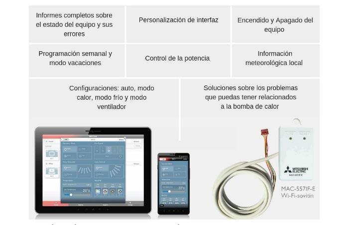 Instalación del wifi Mitsubishi mac-567if e-melcloud