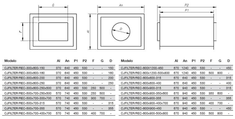 Dimensiones Unidad de Filtración Sodeca CJFILTER REC