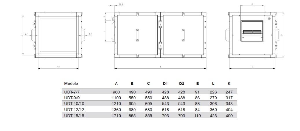 Dimensiones Unidad de Filtración Sodeca UDT
