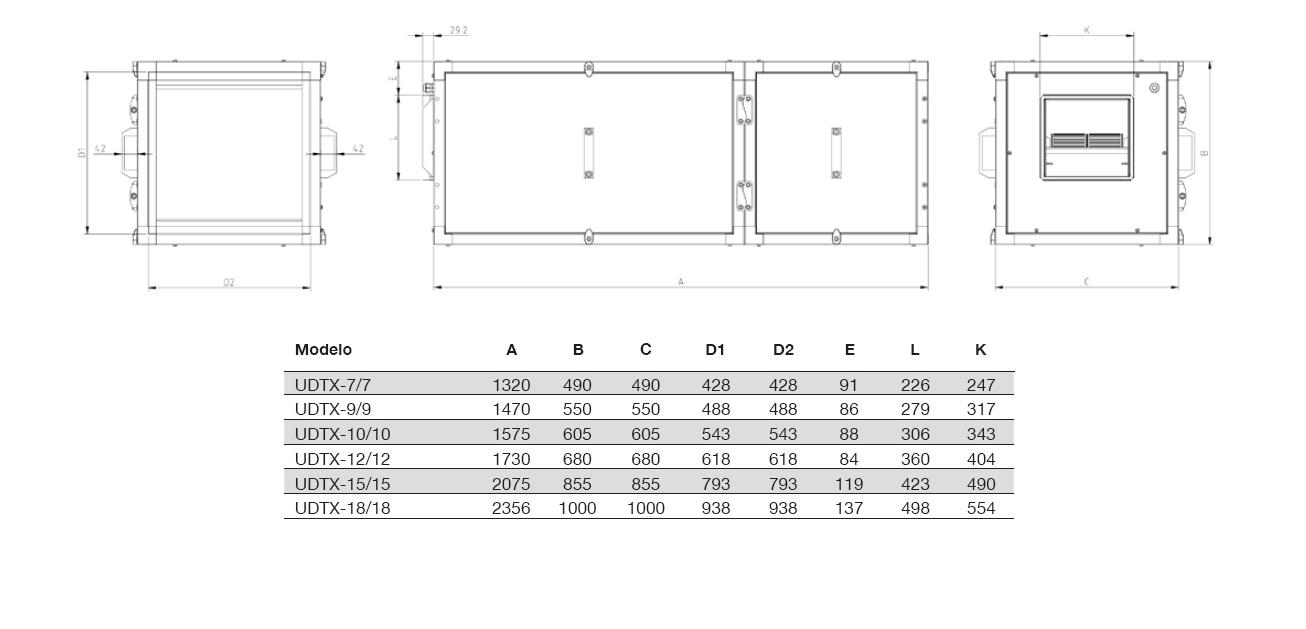 Dimensiones Unidad de Filtración Sodeca UDTX