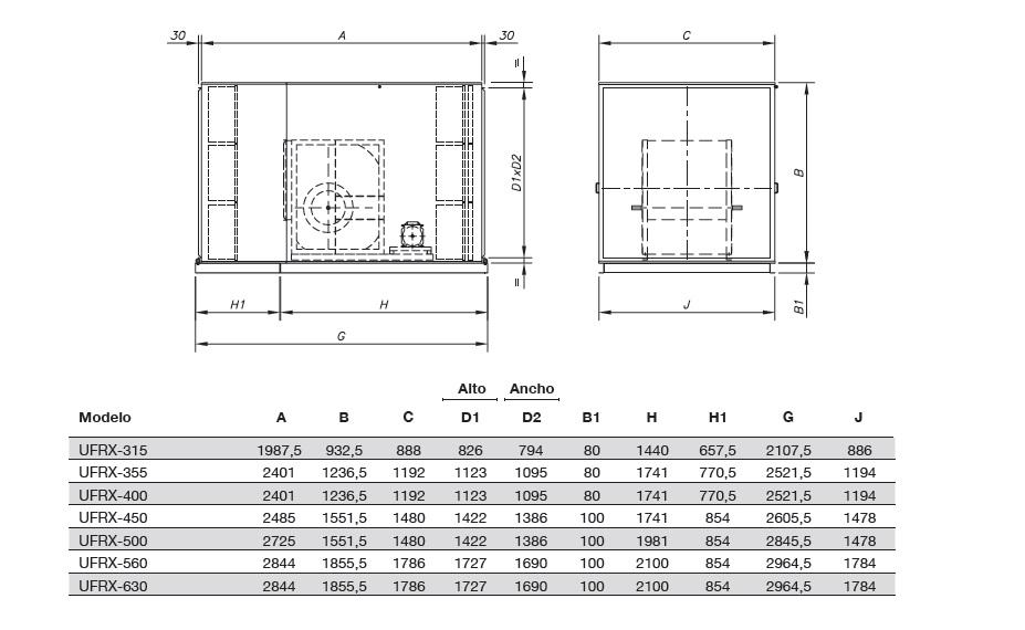 Dimensiones Unidad de Filtración Sodeca UFRX