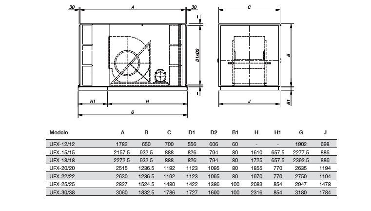 Dimensiones Unidad de Filtración Sodeca UFX
