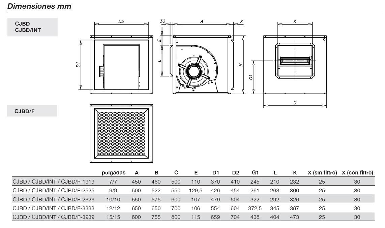Dimensiones Unidades de Ventilación Sodeca CJBD-F