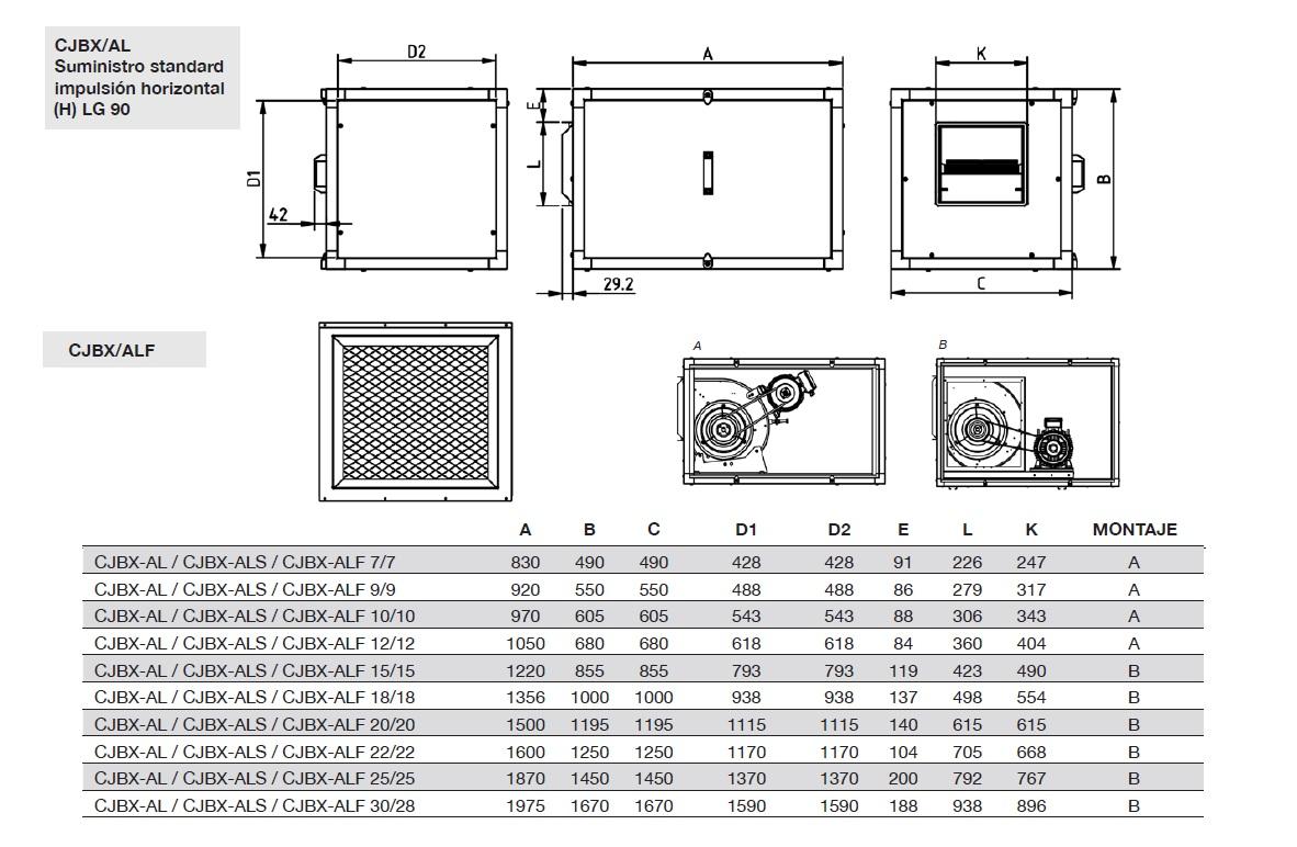 Dimensiones Unidades de Ventilación Sodeca CJBX-ALF
