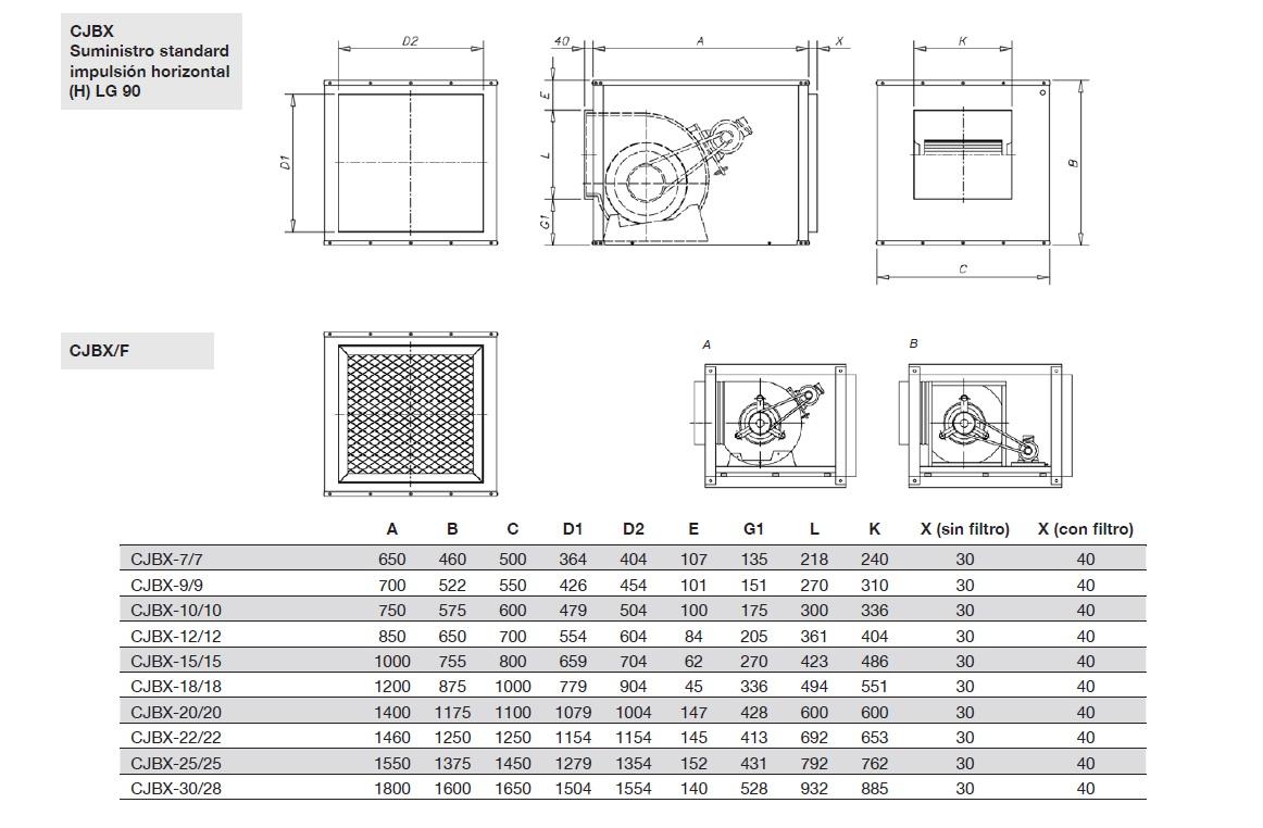 Dimensiones Unidades de Ventilación Sodeca CJBX-F