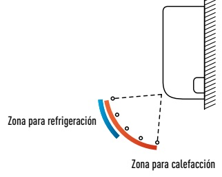 Distribución de aire