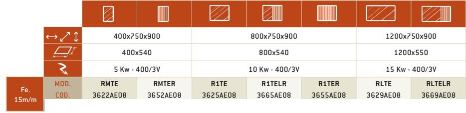 Ficha técnica 2 Frytops eléctricos Eurast Serie 5