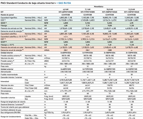 Ficha técnica PACi standard conducto de baja silueta inverter
