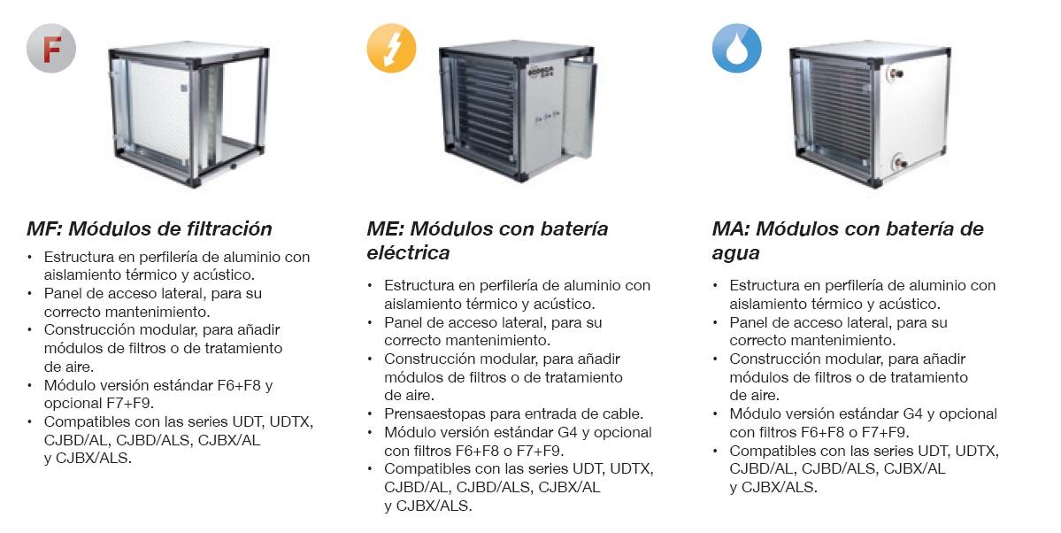 Módulos opcionales para Unidad de Filtración Sodeca UDT