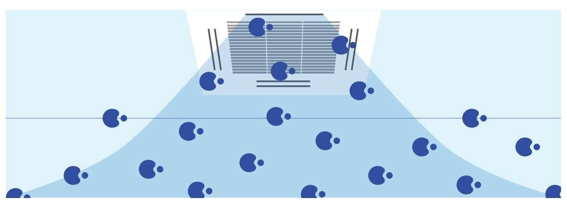 Nuevo Sistema Nanoe