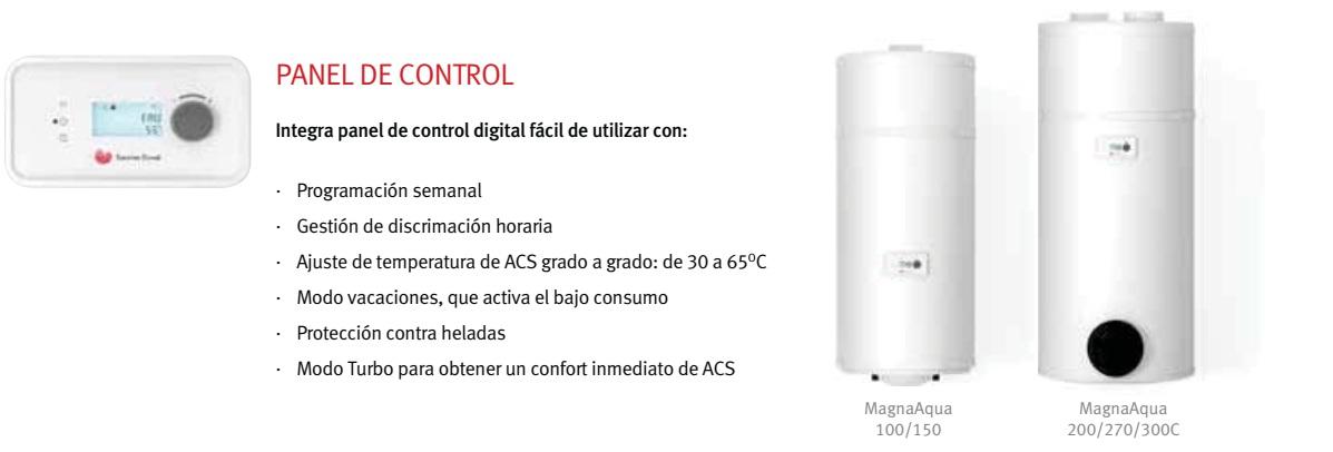 Panel de Control Magna Aqua