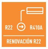 Renovación r22