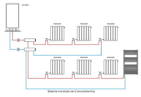 Sistema de calefacci n con caldera centralizada - Sistema de calefaccion central ...