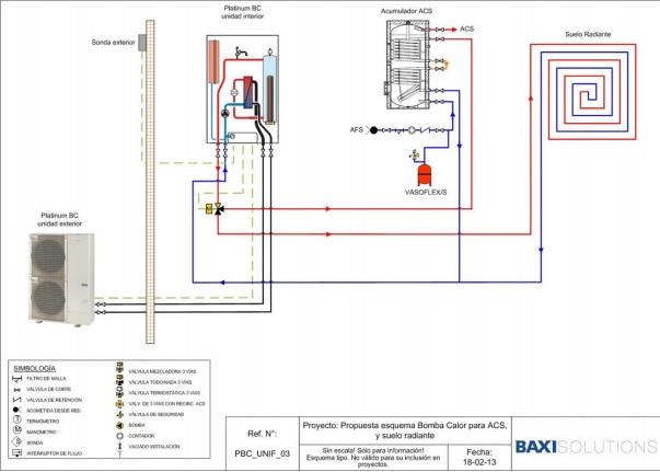 Precios de aerotermia y venta de bombas de calor marcas for Calefaccion bomba de calor radiadores