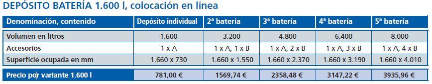 colocacion bateria 1600