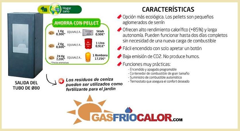 Tipos de estufas de pellets precios ventajas y opiniones - Calefaccion pellets opiniones ...