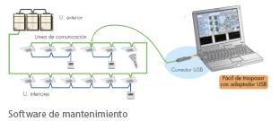 Service Tool. Sistema VRF