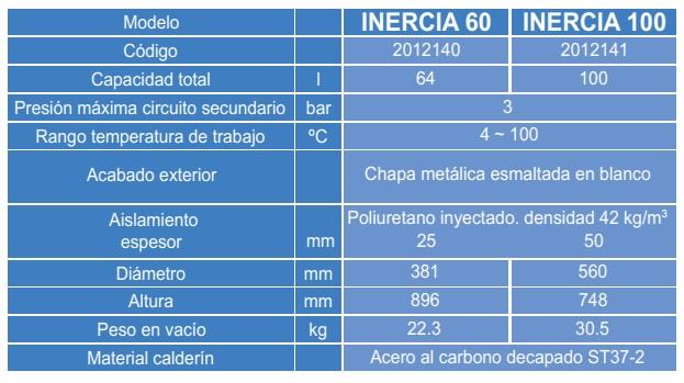 Acumulador Gasfriocalor INERCIA 60 100 - ficha tecnica