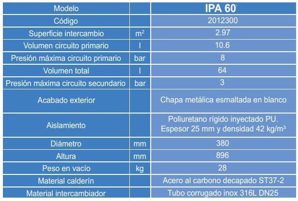 Intercambiador Primario Gasfriocalor IPA 60 - Ficha tecnica