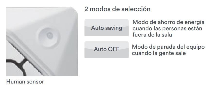 Aire Acondicionado Cassette Fujitsu AUY UiA-LB - Sensor de presencia