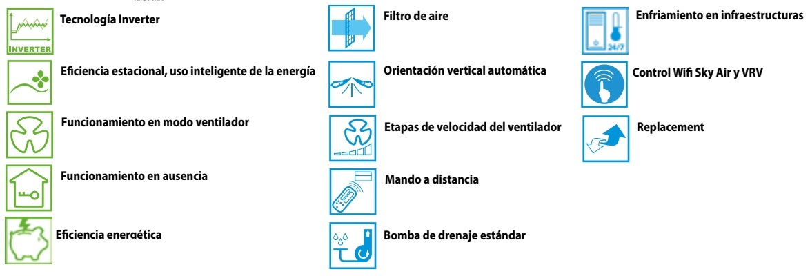 Aire Acondicionado Cassette Vista Daikin UQSG-C - Caracteristicas