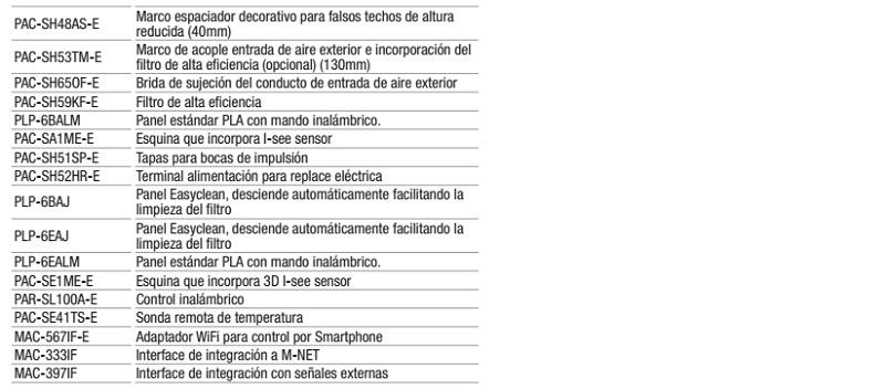 Aire Acondicionado Compo Multi Mitsubishi PLA-RP - Cassette Unidad interior - Accesorios