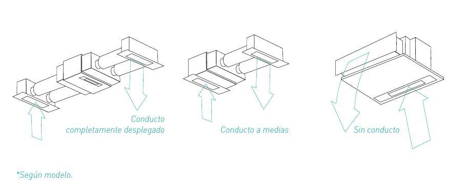 Aire Acondicionado Conductos Hitachi MONODUCT RAD RPA - Entrada de aire