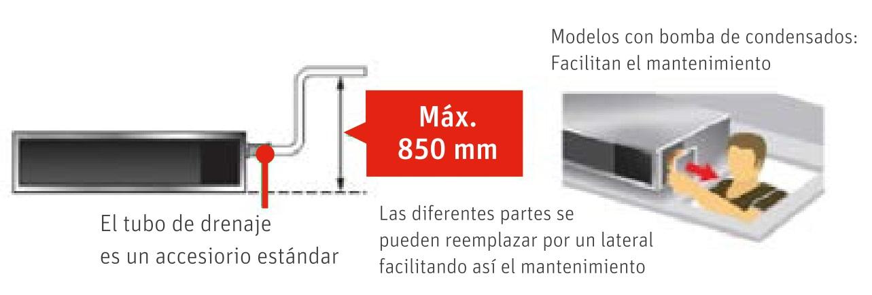 Aire Acondicionado Multi Split Fujitsu Unidad Interior Conductos ACY UIA-LA - Bomba