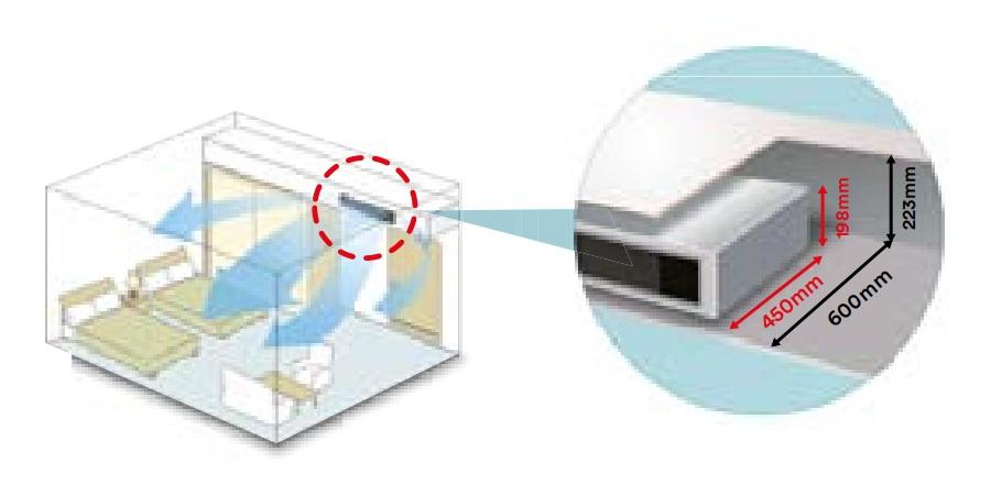 Aire Acondicionado Multi Split Fujitsu Unidad Interior Conductos ACY UIA-LA - Compacto