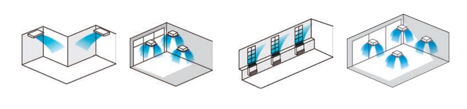 Aire Acondicionado Multi Split Fujitsu Unidad interior Twin Triple - Flujo