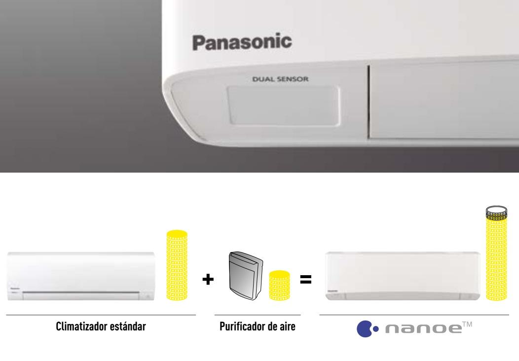 Aire Acondicionado Multi Split Panasonic ETHEREA - Econavi