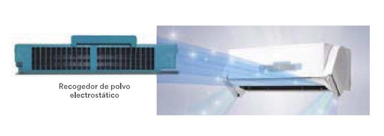 Aire Acondicionado Split Fujitsu ASY Ui-KX - Plasma clean