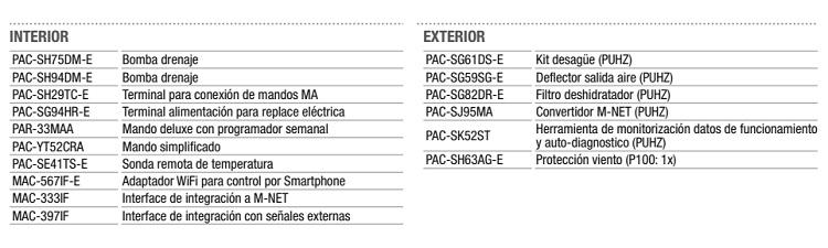 Aire Acondicionado Split Mitsubishi Electric SPKZS-M - Opcionales