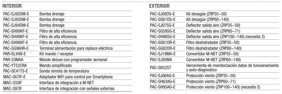 Aire Acondicionado Techo Mitsubishi Electric PCZS-M - Accesorios