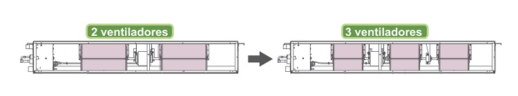 Aire Acondicionado VRF Conductos Mitsubishi PEFY-PVMA-E2 - Ventiladores