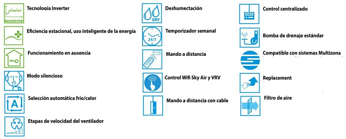 Aire Acondicionado conductos Daikin BQ BQSG-D - Caracteristicas