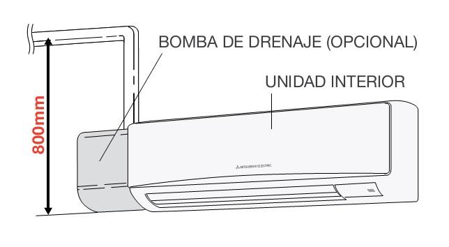 Aire acondicionado Mitsubishi Splt Serie SPKZS - Bomba drenaje