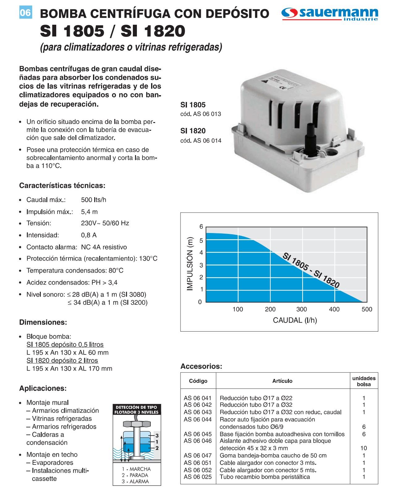 Bomba de condensados para aire acondicionado SAUERMANN SI-1820 - ficha de producto