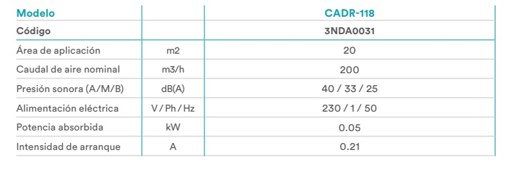 Purificador de aire Daitsu CADR-118 - Ficha tecnica