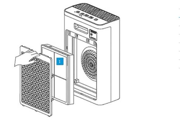 Purificador de aire Daitsu CADR-118 - Filtro