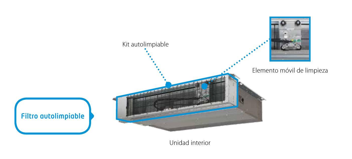 Unidad Interior VRV Conductos Daikin FXDQ-A3  - Filtro autolimpiable