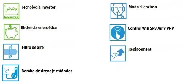 Unidad interior Conductos Daikin FXMQ-P7 - Caracteristicas