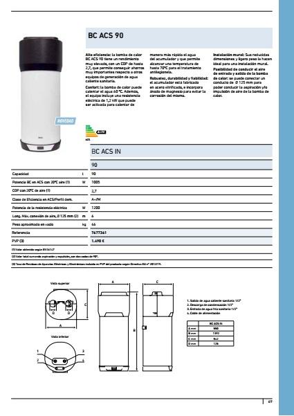 Bomba de calor Baxi BC ACS IN 90 - Ficha de producto