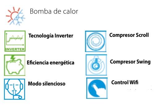 Bomba de calor Daikin Altherma 3 Bibloc Diseño Mural GAVX-DV - Caracteristicas