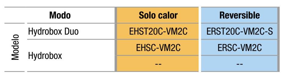 Bomba de calor Mitsubishi Unidad Exterior ECODAN Power Inverter Alta Zubadan - Unidades interiores compatibles