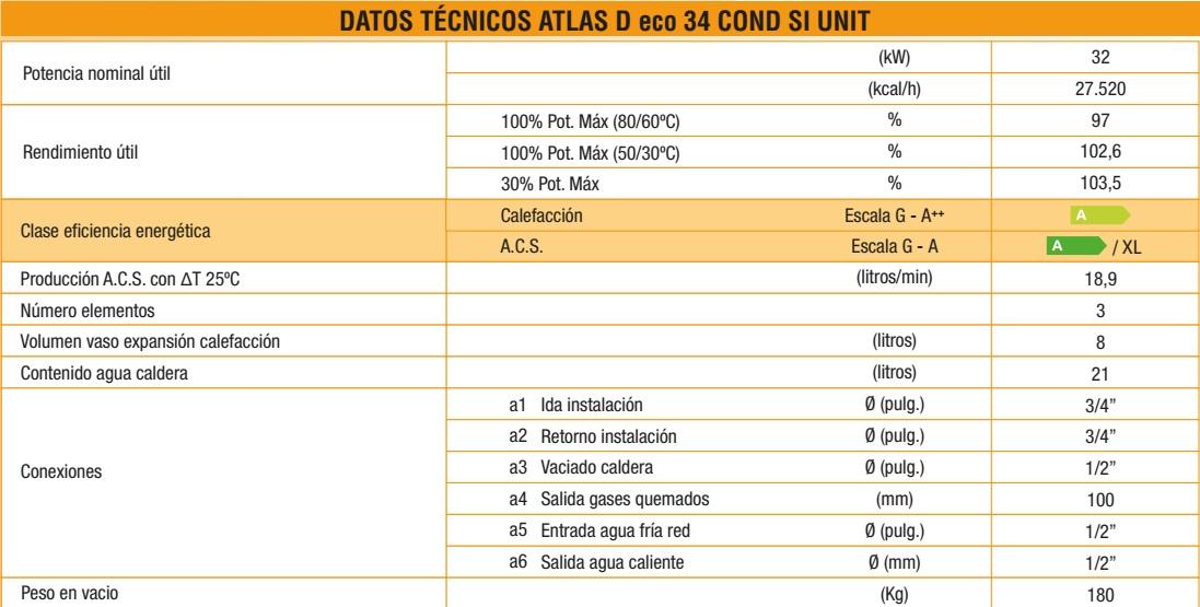 Caldera de pie a Gasoleo Ferroli ATLAS D eco 34 COND SI UNIT - Datos tecnicos